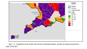 Comuni della Costiera Sorrentina classificati per abitanti