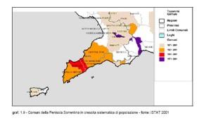 Crescita della popolazione in Penisola Sorrentina